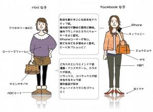 mixiとfacebookの利用女子